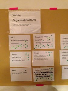 Welche-Organisationsform