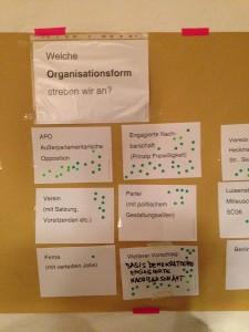 Welche-Organisationsform