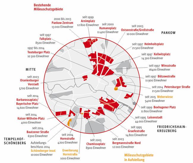 Milieuschutzgebiete – Einführung + Einwohnerzahl. 2 Antworten. Grafik  Quelle: Berliner Mieterverein 2015